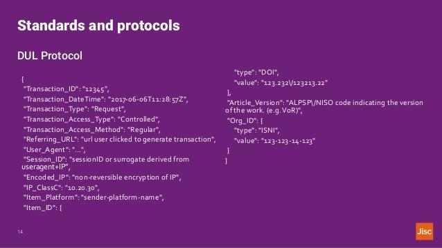 "Standards and protocols 14 { ""Transaction_ID"": ""12345"", ""Transaction_DateTime"": ""2017-06-06T11:28:57Z"", ""Transaction_Type""..."