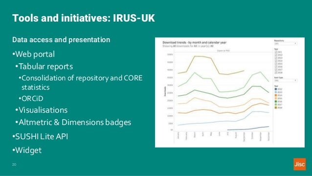 Tools and initiatives: IRUS-UK 20 Data access and presentation •Web portal •Tabular reports •Consolidation of repository a...