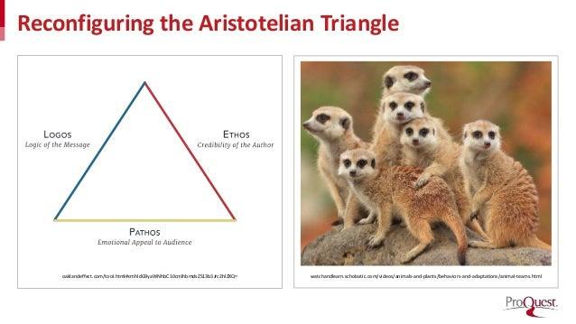 Reconfiguring the Aristotelian Triangle oaklandeffect.com/tool.html#cmhldG9yaWNhbC10cmlhbmdsZS13b3Jrc2hlZXQ= watchandlearn...