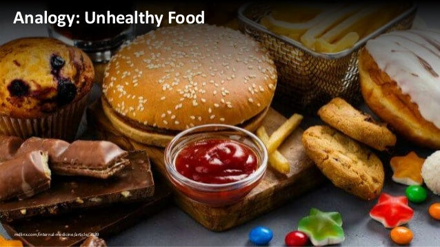 Analogy: Unhealthy Food mdlinx.com/internal-medicine/article/3189