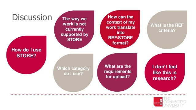 Discussion What are the requirements for upload? How can the context of my work translate into REF/STORE format? How do I ...