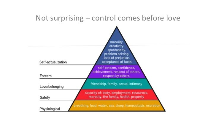 Consumer Controlled Environments Have the Highest Engagement Levels Slide 3