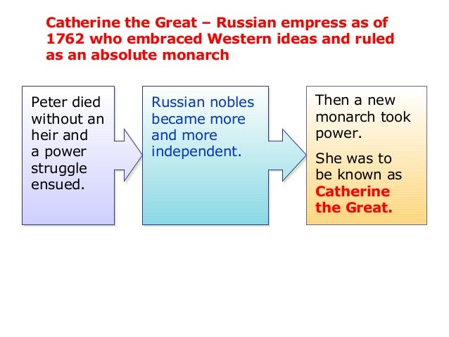 16 5 absolutism absolute monarchy in russia rh slideshare net chapter 21 section 4 absolute rulers of russia guided reading answers