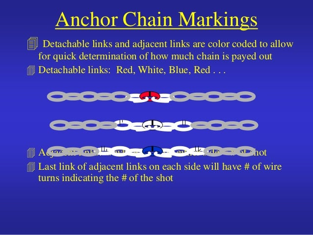 3 phase wiring color code us navy ships anchorage fondeo #13