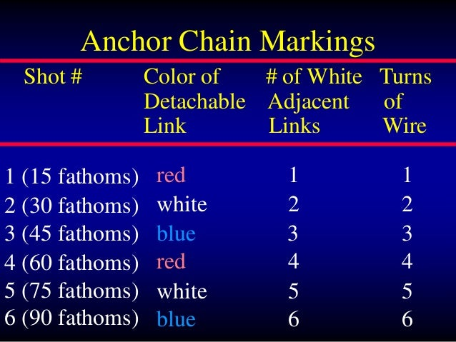 3 phase wiring color code us navy ships 240v 3 phase wiring color code anchorage fondeo