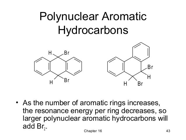 Polynuclear Aromatic Compounds