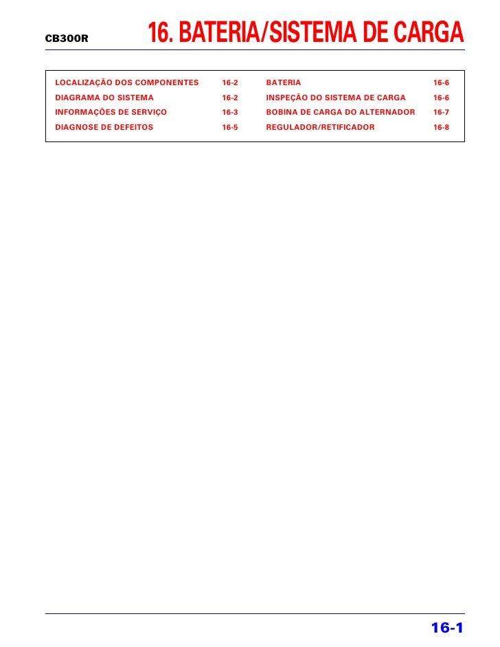 CB300R             16. BATERIA/SISTEMA DE CARGA LOCALIZAÇÃO DOS COMPONENTES   16-2   BATERIA                         16-6 ...
