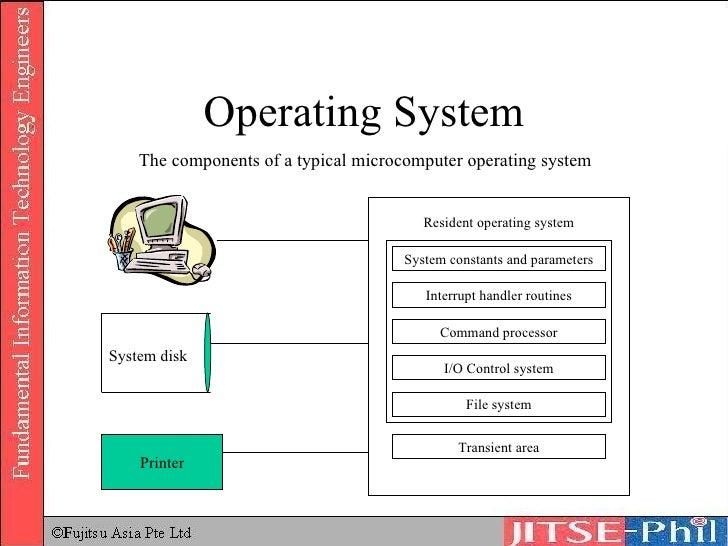 deitel h m operating systems addison wesley 1990 pdf