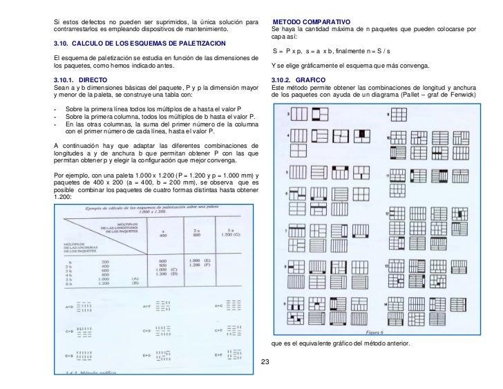 16 manual de paletizaci n y contenedores - Pallets por contenedor ...