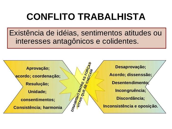 CONFLITO TRABALHISTAExistência de idéias, sentimentos atitudes ou interesses antagônicos e colidentes.                    ...