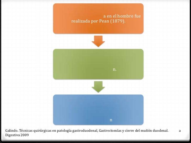 Galindo. Técnicas quirúrgicas en patología gastroduodenal, Gastrectomías y cierre del muñón duodenal.   aDigestiva 2009