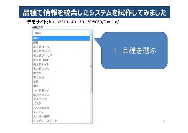 デモサイト:デモサイト:デモサイト:デモサイト:http://210.140.170.130:8080/Tomato/ 品種で情報を統合したシステムを試作してみました 6 1.品種を選ぶ