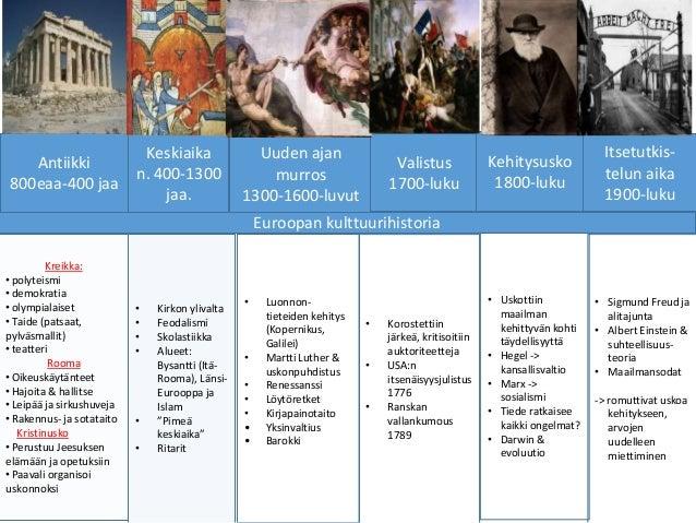 Euroopan kulttuurihistoria Antiikki 800eaa-400 jaa Keskiaika n. 400-1300 jaa. Uuden ajan murros 1300-1600-luvut Valistus 1...