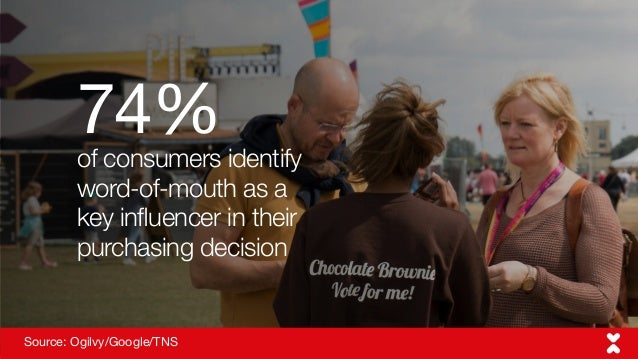 Source: 2015 Global Digital Marketing Report from Razorfish of consumers identify word-of-mouth as a key influencer in the...