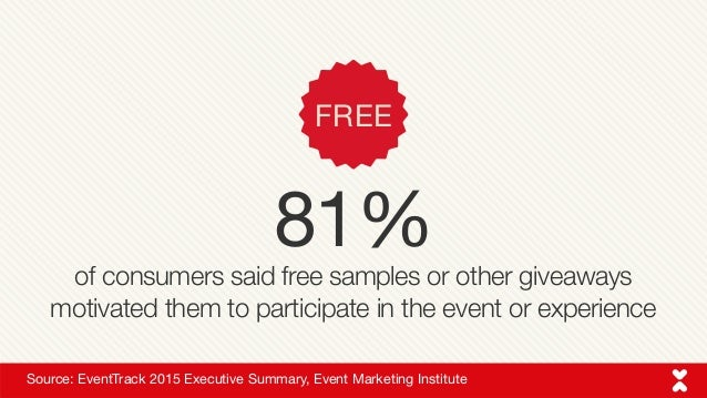 Source: Pew Research CenterSource: Center for Exhibition Industry Research of consumers said free samples or other giveawa...