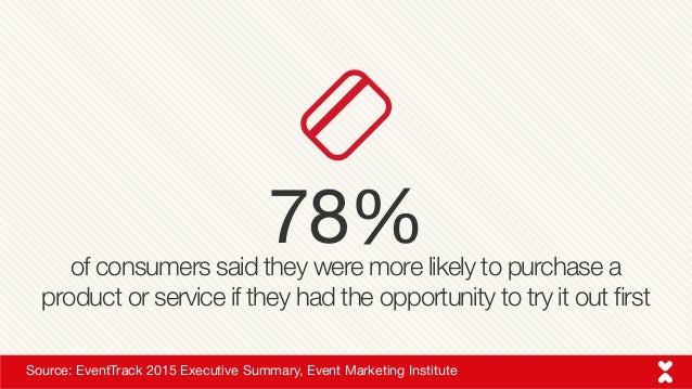 of consumers said they were more likely to purchase a product or service if they had the opportunity to try it out first 7...