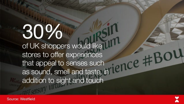 Source: Nielsen of UK shoppers would like stores to offer experiences that appeal to senses such as sound, smell and taste...