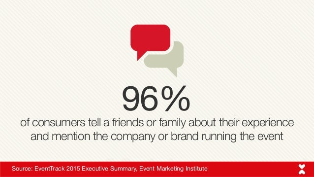 Source: Leaderswest Digital Marketing Journal of consumers tell a friends or family about their experience and mention the...