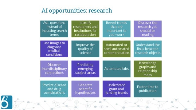"""Sparrho: personalised discovery for researchers UNSILO: """"Rethinking publishing with AI"""""""