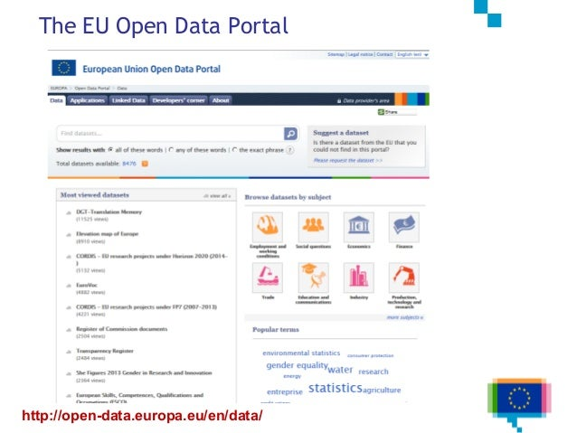 data i europa