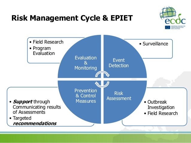 epidemelolgy and risk management Epidemiology is the study of factors affecting the health and illness of populations this task requires the forward looking ability of modern risk management approaches that transform health risk factors, incidence.