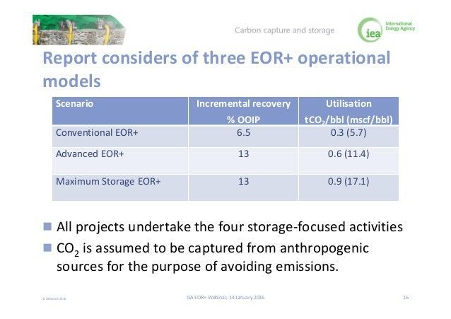 international journal of hydrogen energy pdf