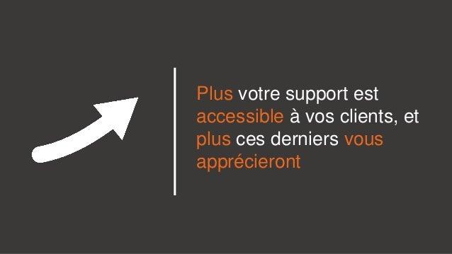 Plus votre support est accessible à vos clients, et plus ces derniers vous apprécieront