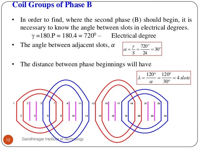 Coil Groups of Phase B Gandhinagar Institute of Technology12 • In order to find, where the second phase (B) should begin, ...