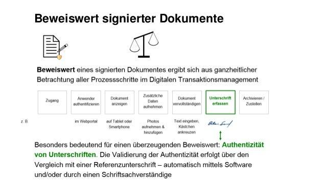 Beweiswert signierter Dokumente