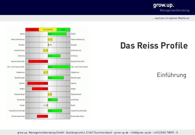 grow.up. Managementberatung … wachsen im eigenen Rhythmus grow.up. Managementberatung GmbH  Quellengrund 4, 51647 Gummers...