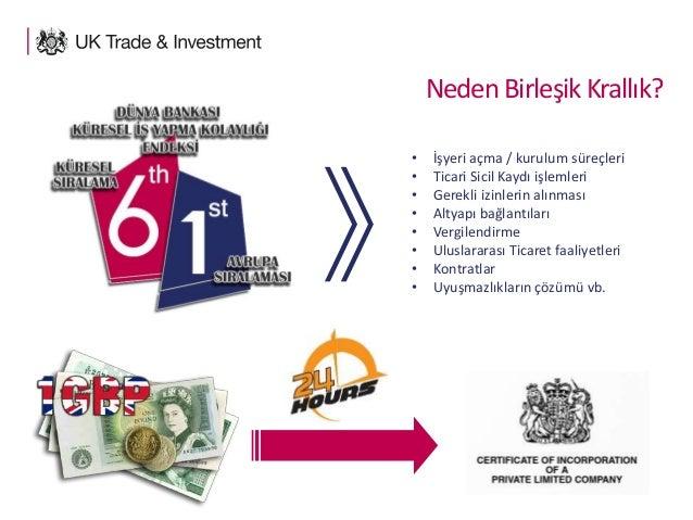 Ukti inward investment teams fidelity investment advisor training program