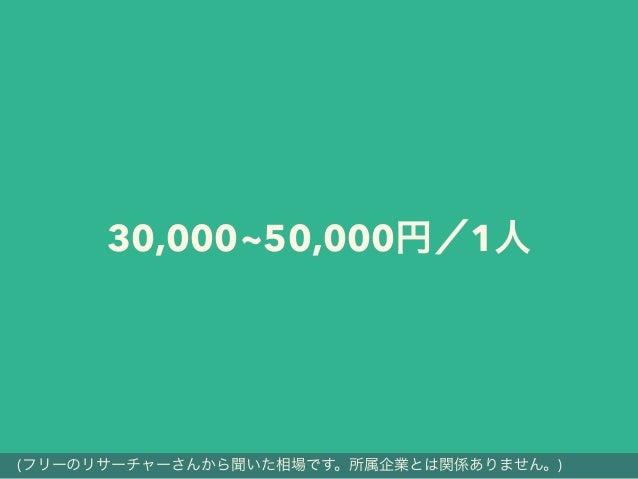 30,000~50,000円/1人 (フリーのリサーチャーさんから聞いた相場です。所属企業とは関係ありません。)