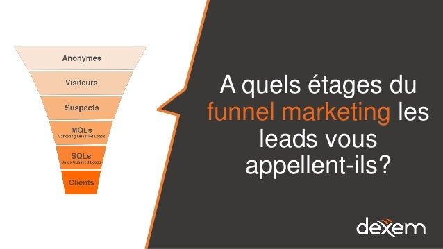 A quels étages du funnel marketing les leads vous appellent-ils?