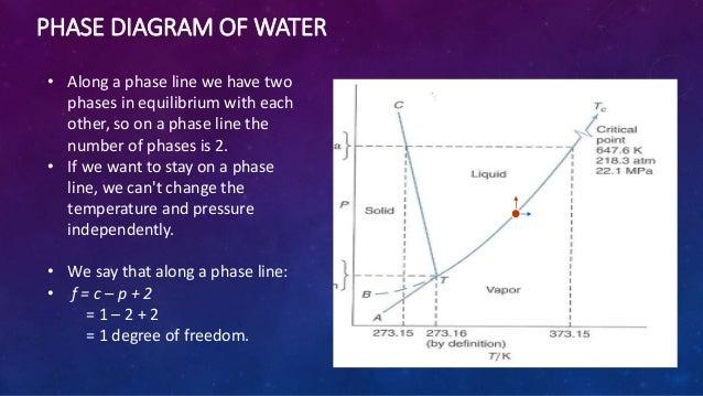 26 Phase Diagram Degrees Of Freedom