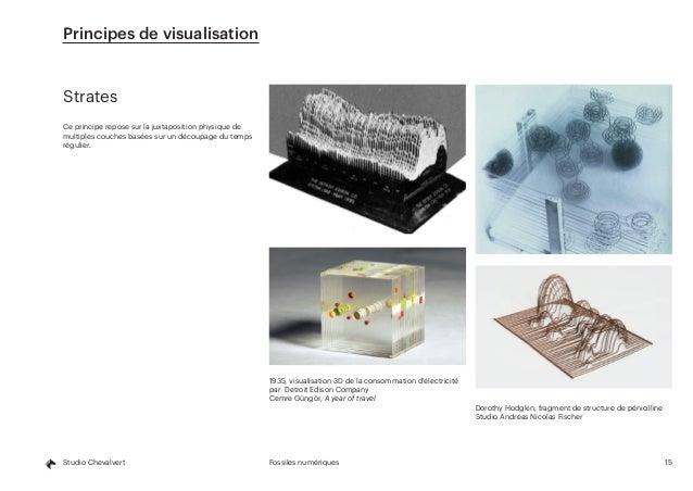 15Fossiles numériquesStudio Chevalvert Strates Ce principe repose sur la juxtaposition physique de multiples couches basée...