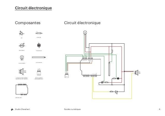 8Fossiles numériquesStudio Chevalvert Circuit électronique + LED R RESISTOR + LDR SENSOR FLEX SENSOR GND +5 TX RX AN PW BW...