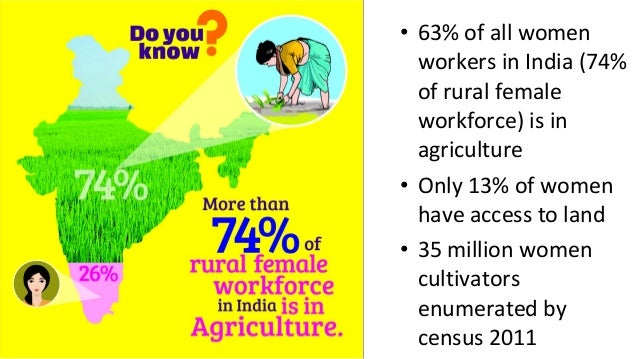 • 63% of all women workers in India (74% of rural female workforce) is in agriculture • Only 13% of women have access to l...