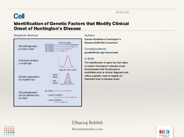 Article Identification of Genetic Factors that Modify Clinical Onset of Huntington's Disease Graphical Abstract Highlights ...