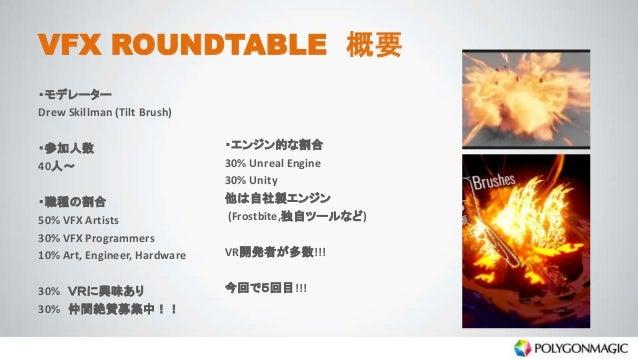VFX ROUNDTABLE 概要 ・エンジン的な割合 30% Unreal Engine 30% Unity 他は自社製エンジン (Frostbite,独自ツールなど) VR開発者が多数!!! 今回で5回目!!! ・モデレーター Drew S...