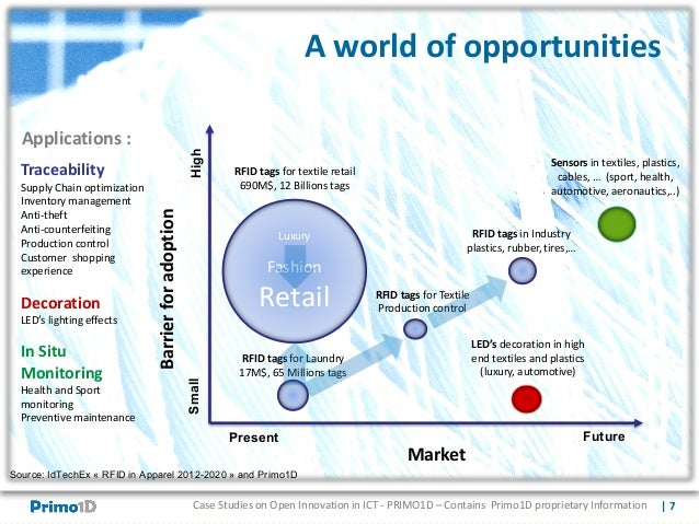 nokia innovation and market shifts Intro to microeconomics - chapter 9 study play perfect competition there are large numbers of buyers and sellers as the market supply shifts rightward (because of the increased profits) the market price begins to fall.