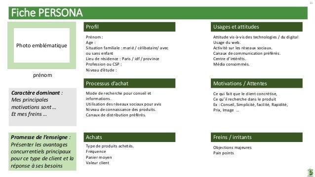 Fiche PERSONA 11 Profil Prénom : Age : Situation familiale : marié / célibataire/ avec ou sans enfant Lieu de résidence : ...