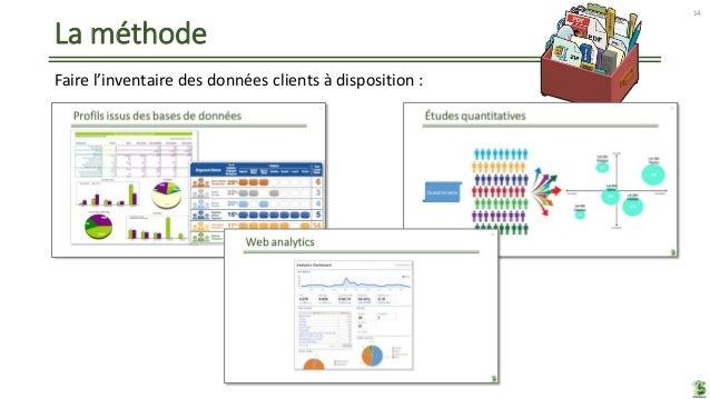 La méthode 14 Faire l'inventaire des données clients à disposition :