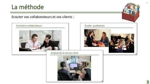 La méthode 15 Ecouter vos collaborateurs et vos clients :