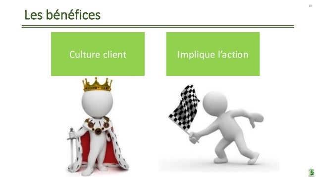 Les bénéfices 19 Culture client Implique l'action