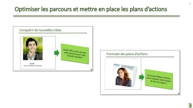 Optimiser les parcours et mettre en place les plans d'actions 8
