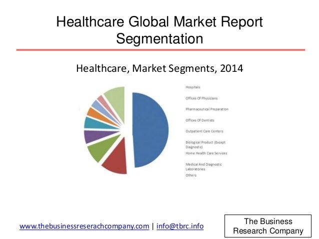 Private Healthcare Market Investigation Order 2014