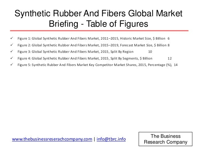 synthetic fibers industry Frequently asked questions on dietary fiber from industry members  what isolated or synthetic fibers has fda included in its dietary fiber definition until fda engages in rulemaking, how will.