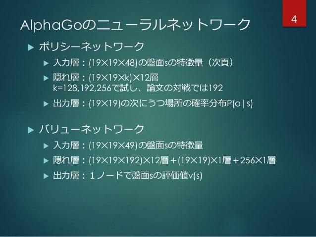 AlphaGoのニューラルネットワーク  ポリシーネットワーク  入力層:(19✕19✕48)の盤面sの特徴量(次頁)  隠れ層:(19✕19✕k)✕12層 k=128,192,256で試し、論文の対戦では192  出力層:(19✕19...
