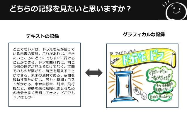 さまざまなシーンで役に立つ視覚化の技法 グラフィックレコーディングとは Slide 2