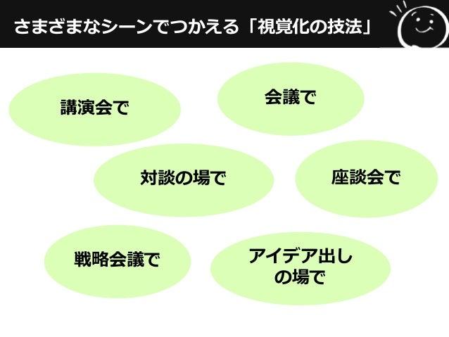 さまざまなシーンで役に立つ視覚化の技法 グラフィックレコーディングとは Slide 3